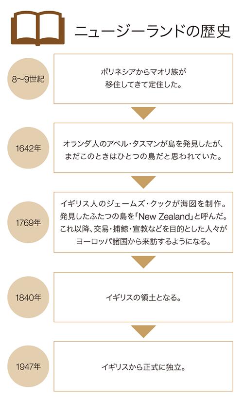 歴史-03