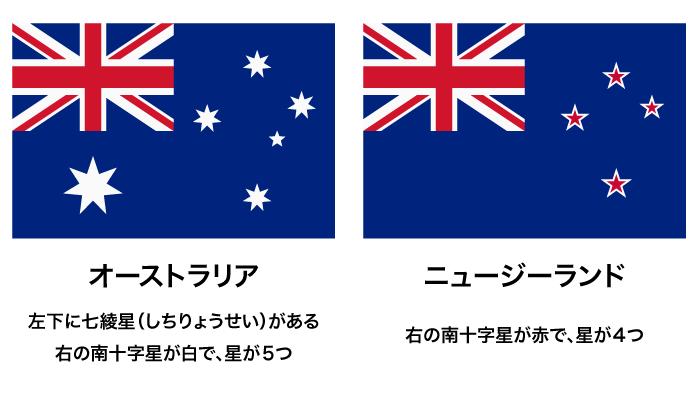 オーストラリアとニュージーランド国旗の違い