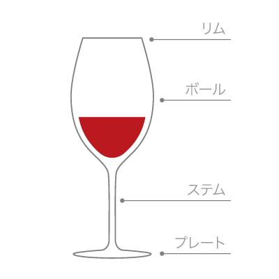 ワイングラスパーツ