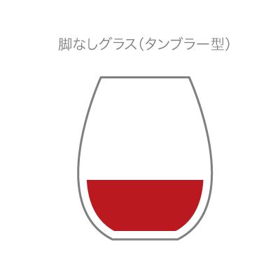 ワイングラス3種 脚なし