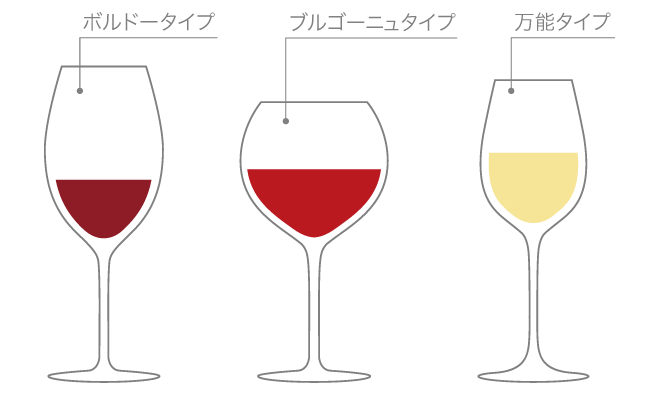 ワイングラス3種