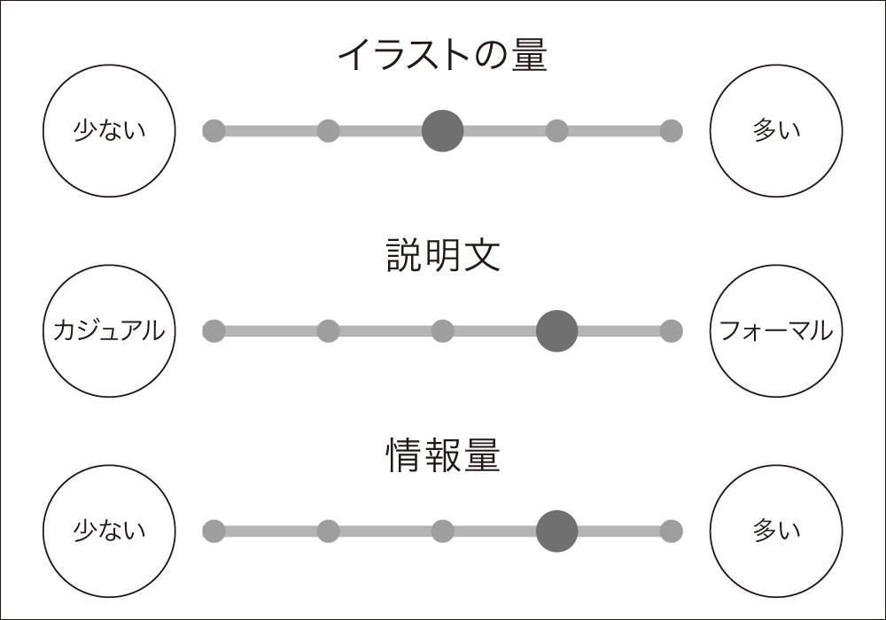 本チャート_05ワイン語辞典